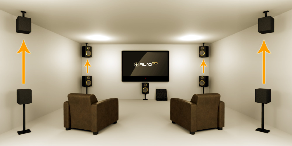 Perfect Ways To Place Your Speakers